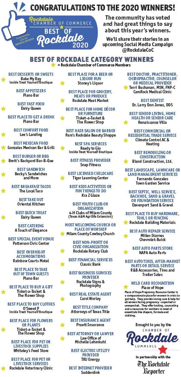 Best of Rockdale Winners